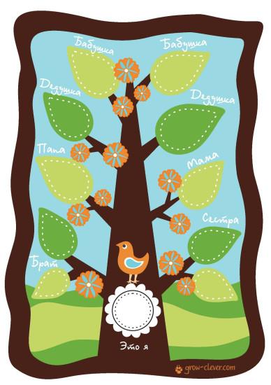 Шаблон семейного дерева