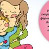 Инфографика: Зачем нужно раннее развитие?