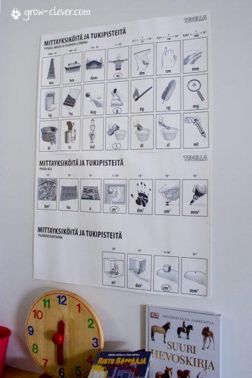 плакат для школы, меры и величины